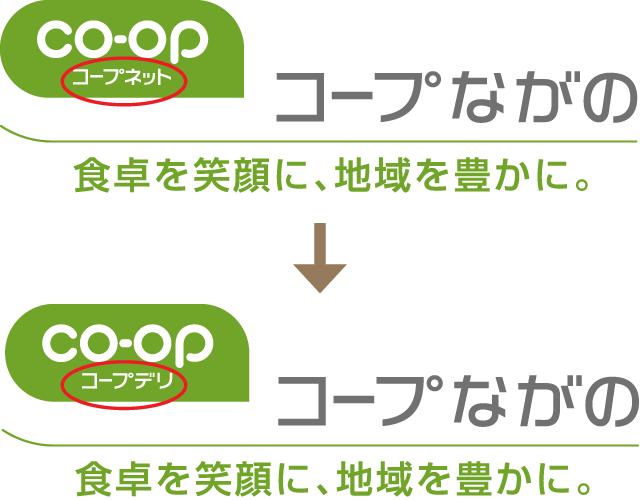 コープながののロゴマークも変更します。